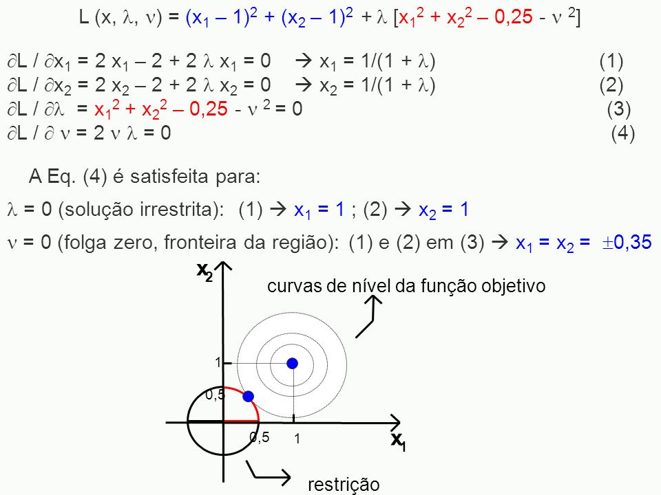 x L (x, , ) = (x1 – 1)2 + (x2 – 1)2 +  [x12 + x22 – 0,25 -  2]